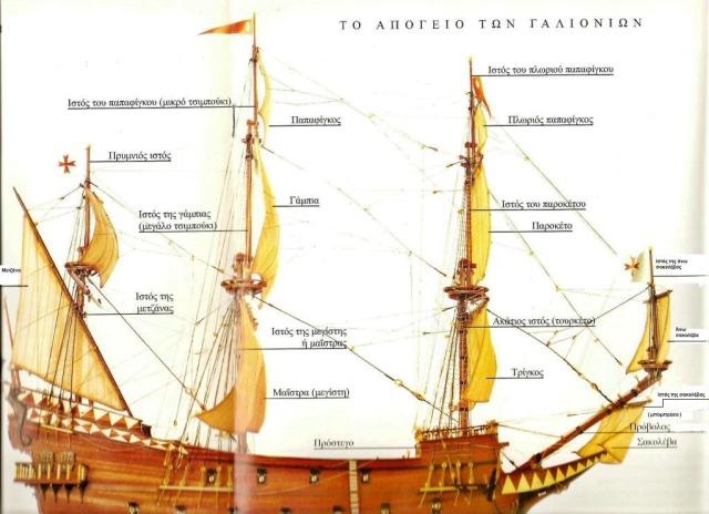 Marine terms