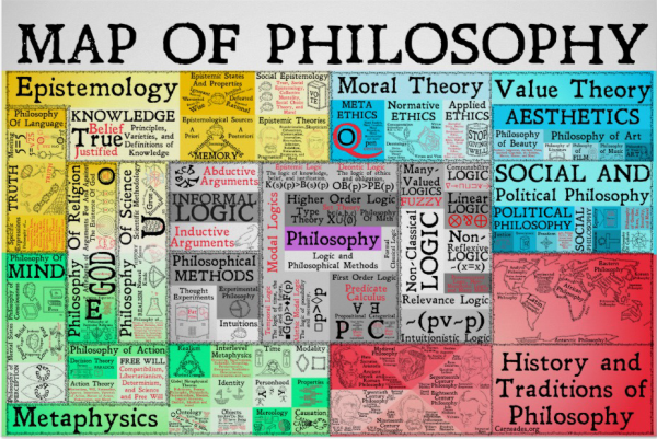 Map-of-Philosophy.png